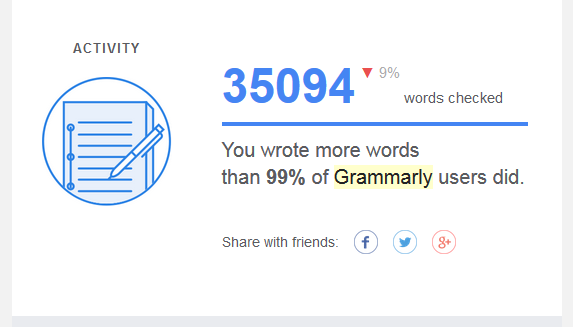 The weekly Grammarly report includes an activity or words written statistic.   https://www.roseclearfield.com