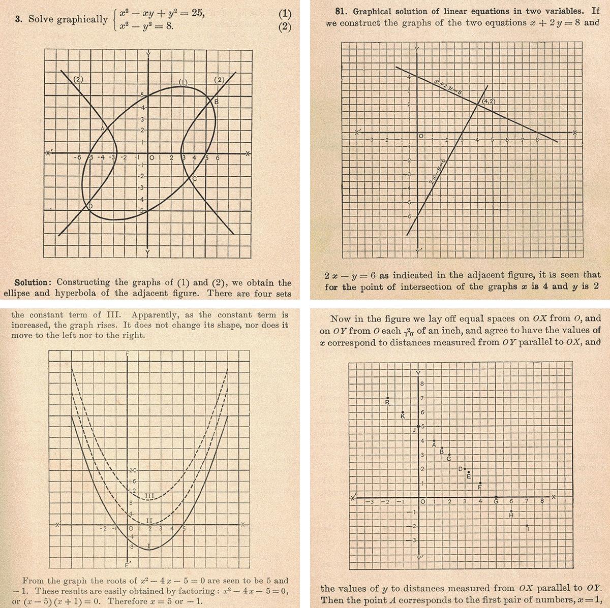 Vintage Algebra Textbook Graphs Illustrations Collage